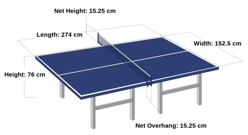 Размер теннисный стол своими руками