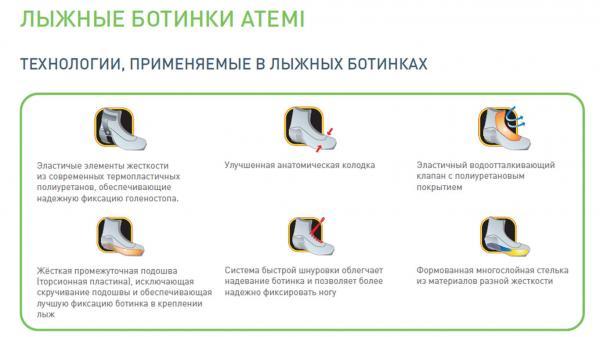 Ботинки лыжные Атеми А230 JUNIOR.